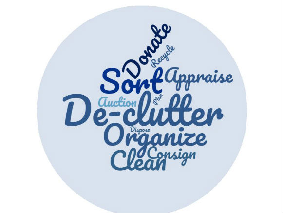 Downsizing tasks word cloud