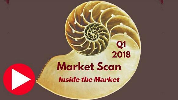 Market Scan Q1 2018 Link