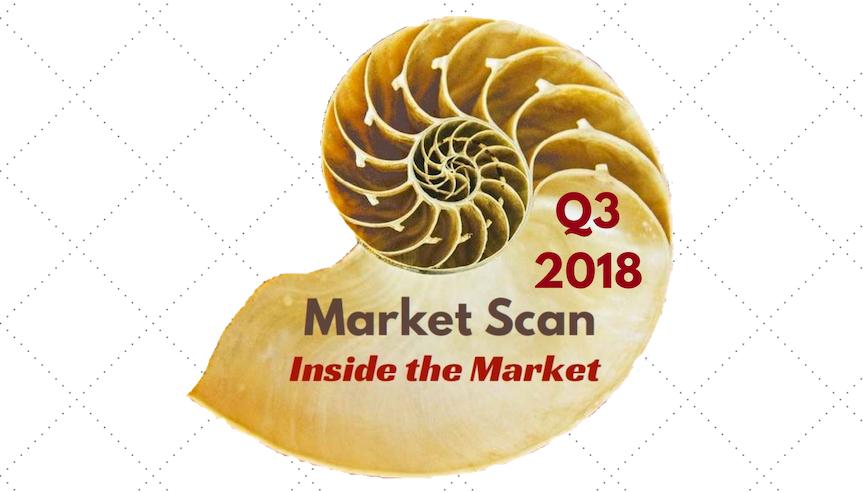 Market Scan Q3 2018 Logo