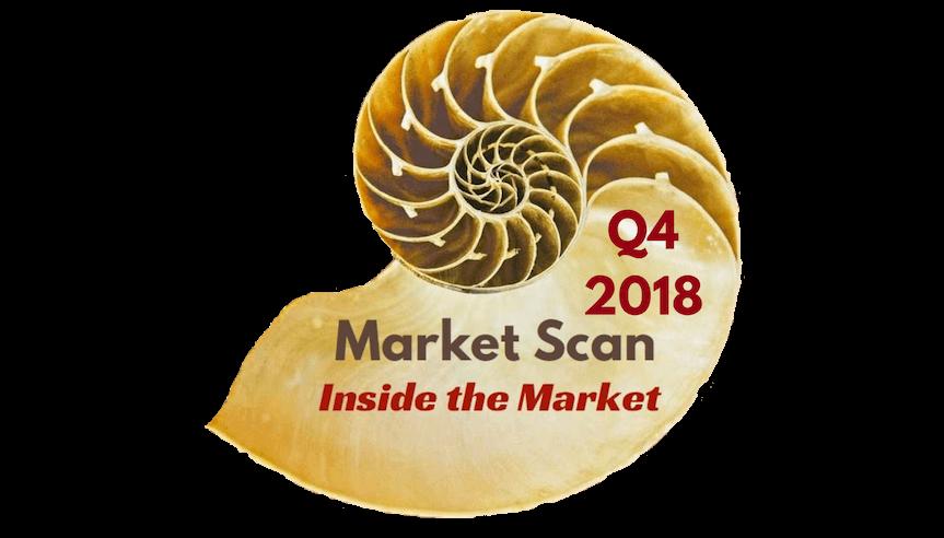 Market Scan Q4 2018 Logo